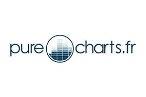 Pure Charts